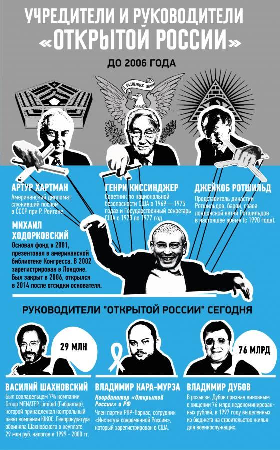 открытая россия, ходорковский.jpg