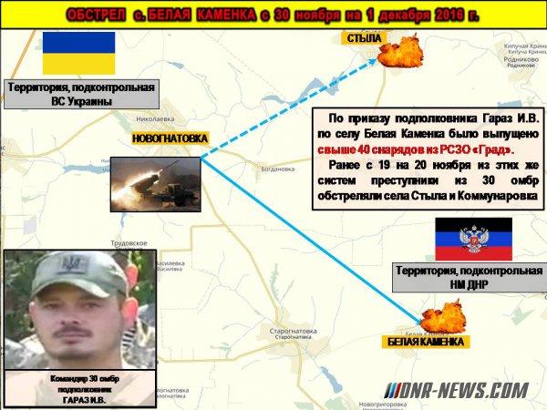 Командование ДНР назвало офицеров ВСУ, руководивших обстрелами Донецка, Горловки и юга Республики