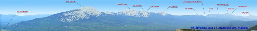 14 панорама хребта Зигальга
