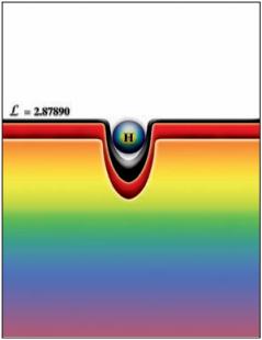 атом-искривление пространства