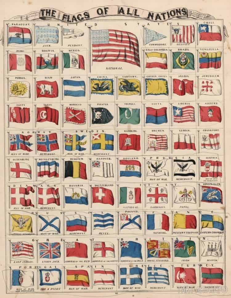 Schonberg & Co. Date: 1865 Short Title: The Flags of All Nations. Religions and Races of the World.