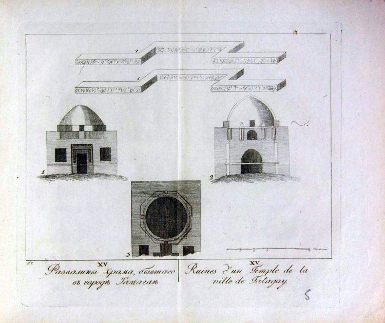 храм Татаган