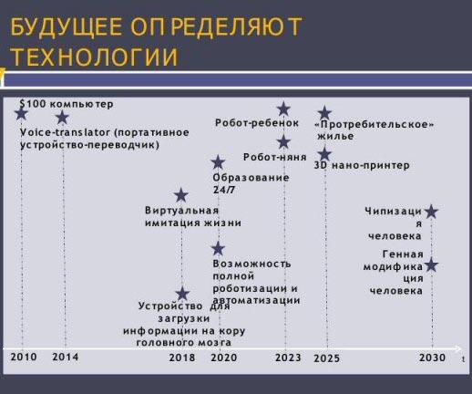 Детей в России превратят в высокоинтеллектуальных управляемых биороботов для нужд «мировой элиты»