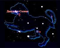 Созвездие «Льва». Иллюстрация из книги Н. Левашова «Россия в кривых зеркалах»