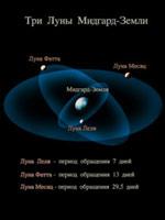 Три луны Мидгард-Земли. Иллюстрация из книги Н. Левашова «Россия в кривых зеркалах»