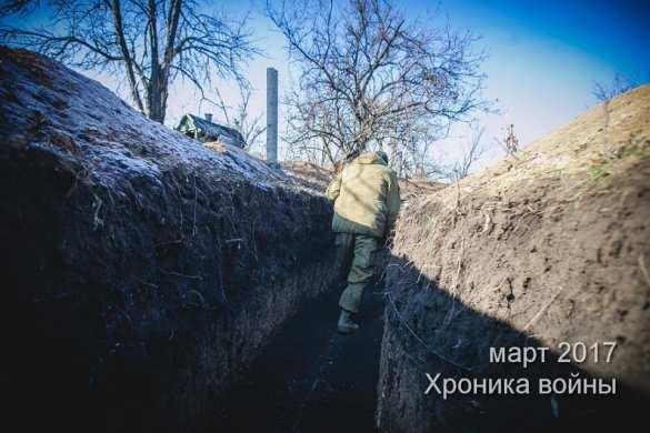 Донбасс. Война. Хроники (ФОТО)   Русская весна