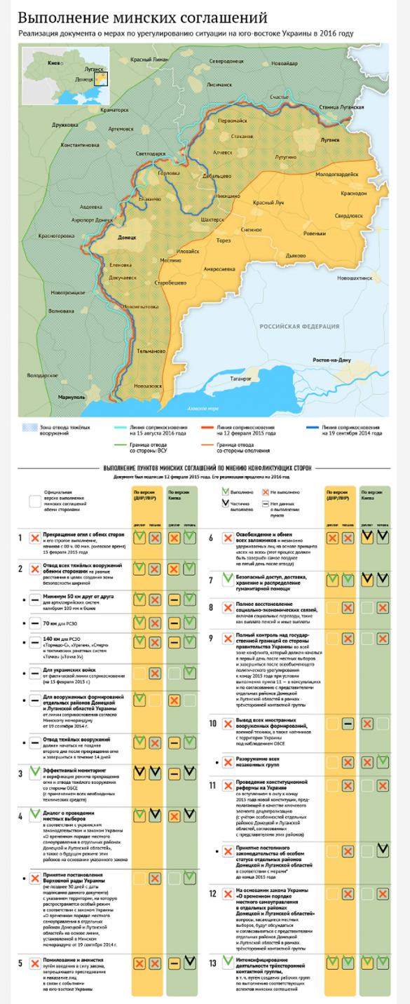 Достигнута договоренность о полицейской миссии ОБСЕ в Донбассе, — Путин | Русская весна