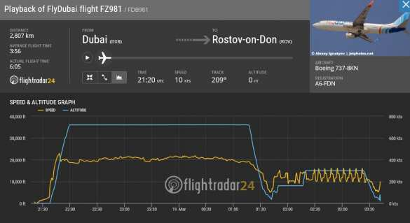 Пассажирский Boeing разбился в Ростове-на-Дону (ФОТО+ВИДЕО, КАРТА) | Русская весна
