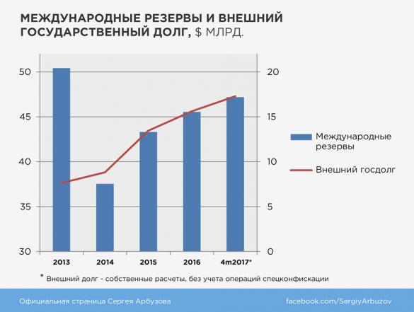 «Перемога»: 75% золотого запаса Украины принадлежат МВФ (ИНФОГРАФИКА) | Русская весна