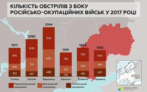 Украинский шок: Армии ДНРиЛНР получили 3100 танков, РСЗО и ББМ, став одними из самых мощных в Европе (ИНФОГРАФИКА)   Русская весна