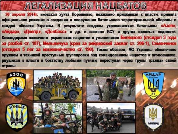 Нацизм на Украине — инфографика | Русская весна