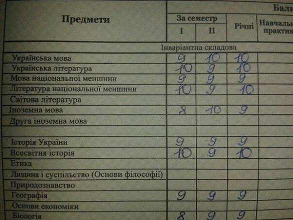 Язык и литература «национального меньшинства» появились в украинских школах (ФОТОФАКТ) | Русская весна