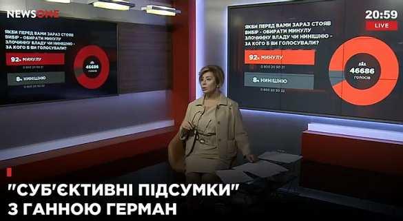 И снова зрада: 92% украинцев за возврат Януковича, — опрос (ФОТО)   Русская весна
