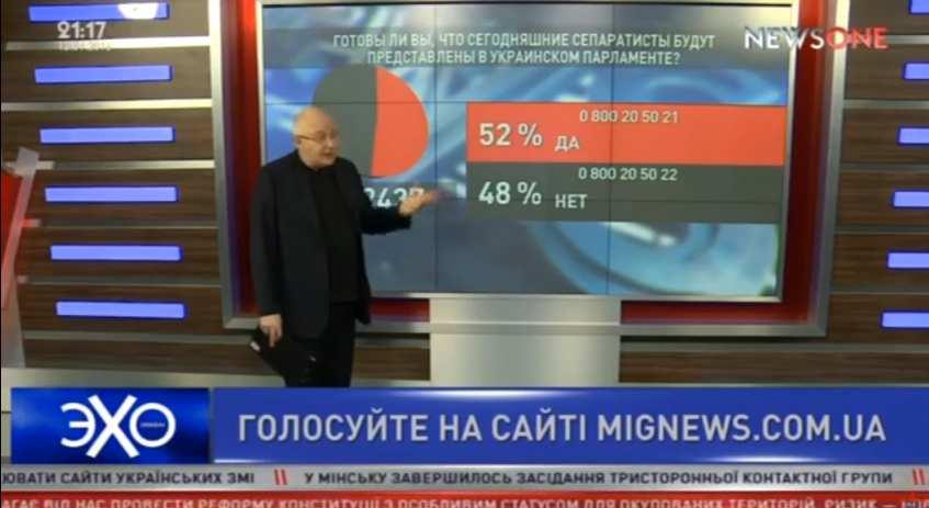 Шок в эфире у Ганапольского: более половины украинцев хотят видеть в Верховной Раде Захарченко и Плотницкого (ВИДЕО) | Русская весна