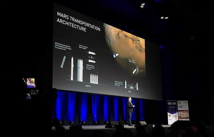 Илон Маск представил проект универсальной ракеты дляМарса иЗемли (ВИДЕО) | Русская весна