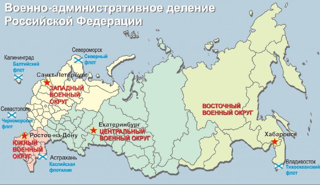 впо россии