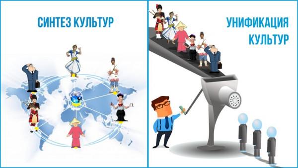 kultura kak biznes ne vsem no dlya kazhdogo 1 Культура как бизнес: не всем, но для каждого