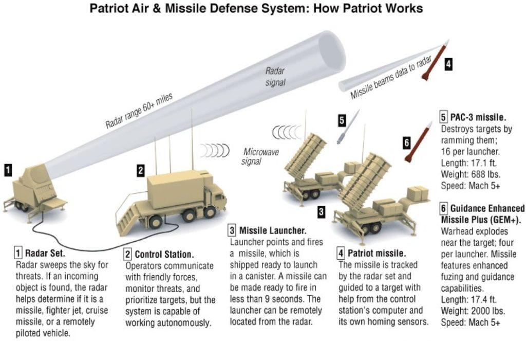 kaip-veikia-patriot-5963a1bce3175