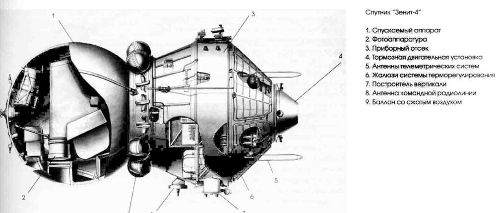 Спутник «Зенит-4»