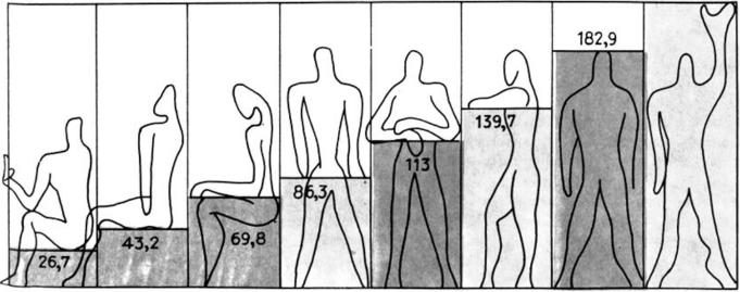 Пропорции. Рисунок Ле Корбюзье
