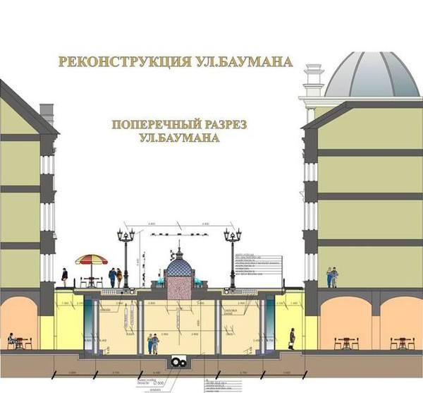 Казанская подземная улица Закопали, Откопали, Засыпали, Казань, Арбат, Длиннопост