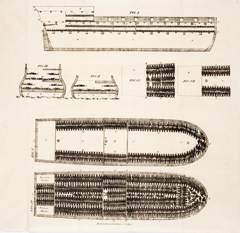 Схема невольничьего корабля с расположением рабов, 1822&nbsp;г. <br>