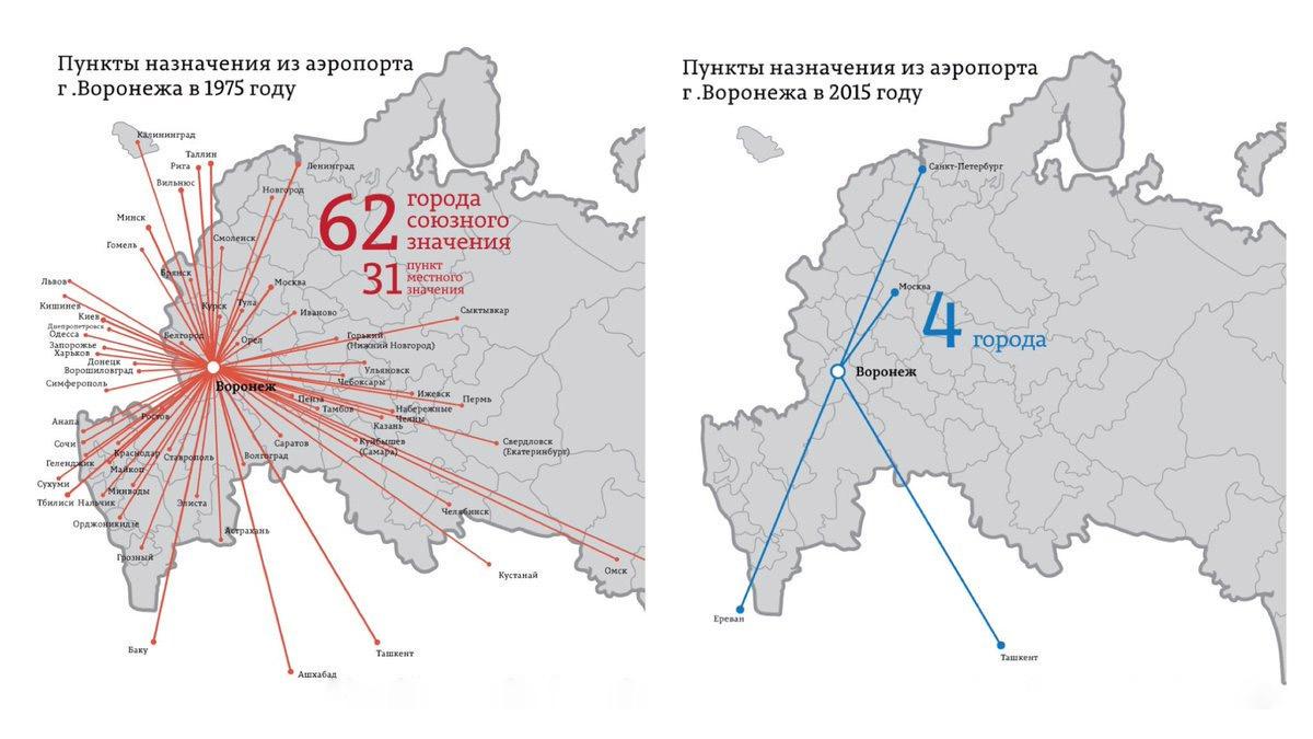 Преступление по разрушению транспортной сети страны на примере аэропорта Воронежа