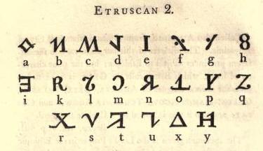 Этрусский язык