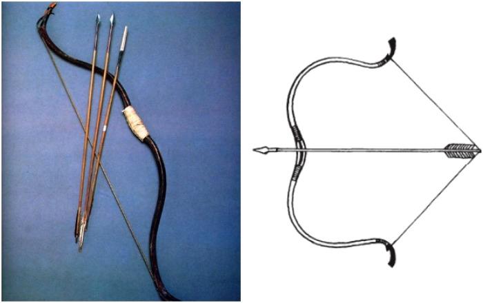 В Древней Руси использовали наиболее сложный тип конструкции лука. /Фото: sadpanda.cn, russian7.ru