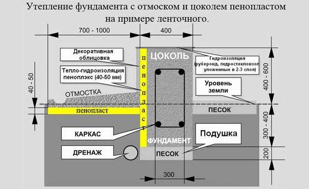 https://pp.vk.me/c629529/v629529917/270c9/IW-FoosalCE.jpg