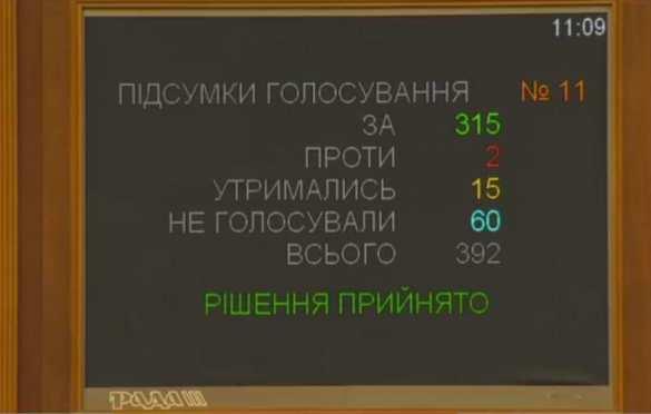 МОЛНИЯ: Рада назначила дату инаугурации Зеленского | Русская весна