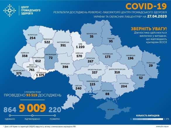Коронавирус наУкраине: сотни новых случаев (ИНФОГРАФИКА)   Русская весна