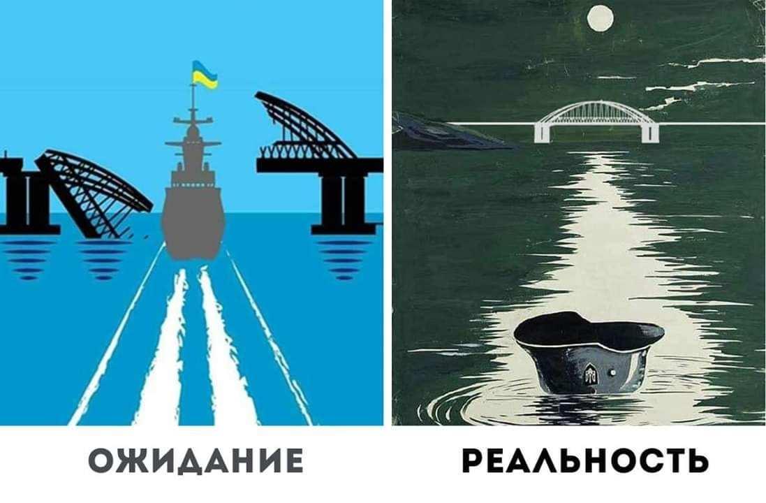 «Принудить Россию»: Украина покушается на Керченский пролив (КАРТА) | Русская весна