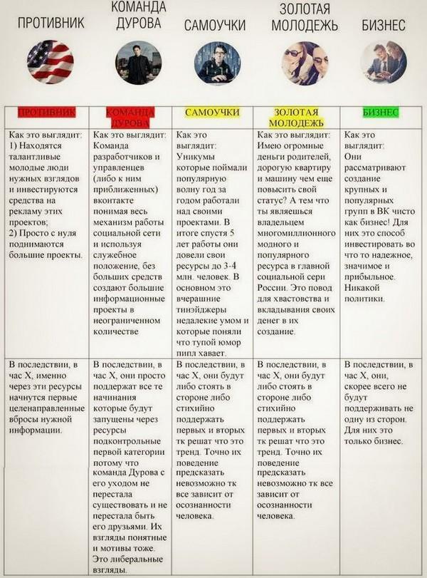 chemu uchat populyarnyie soobshhestva vk 7 Чему учат популярные сообщества ВКонтакте?