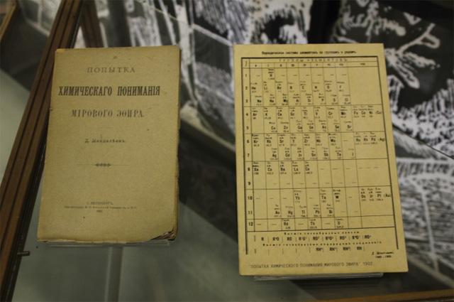 Любопытные факты из жизни русского ученого Менделеева